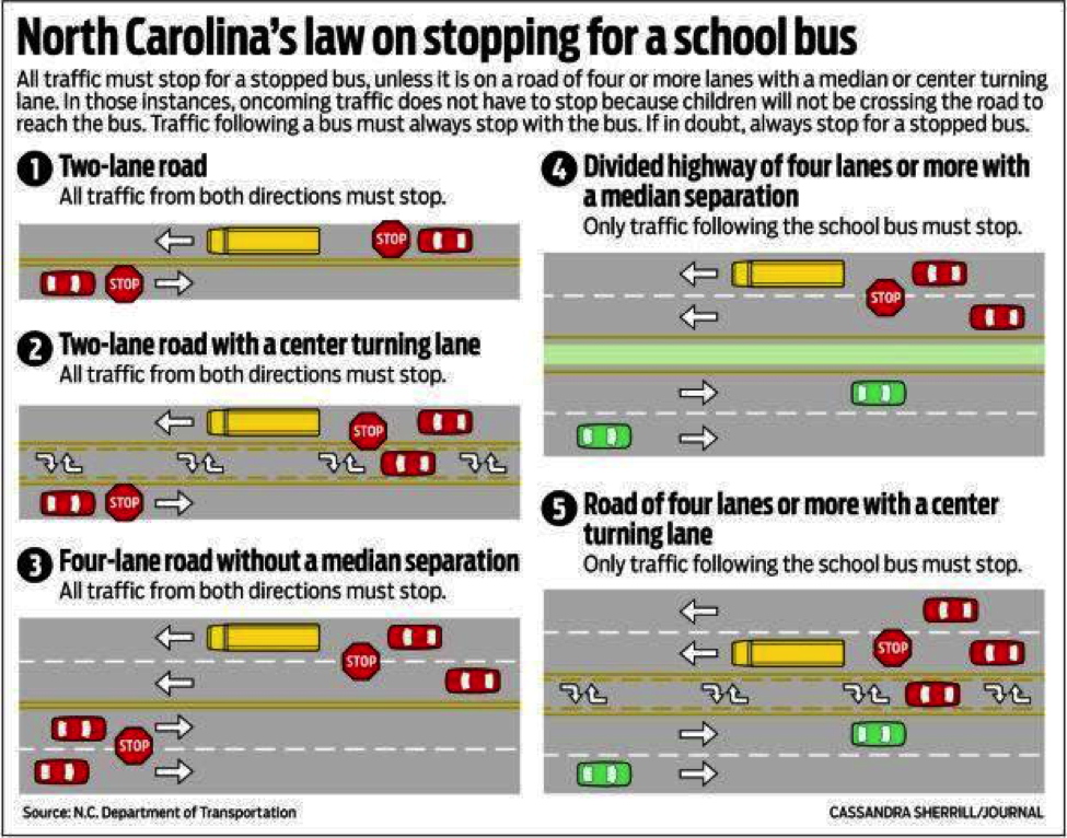 School Bus Laws